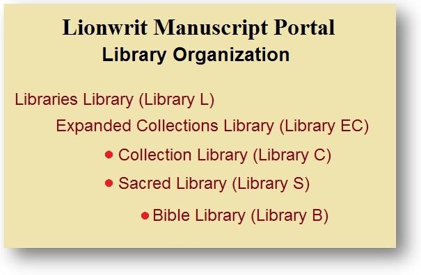 Lionwrit Manuscript Portal Structure